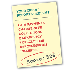 Your Credit Report Problems: Late Payments, Charge Offs, Collections, Bankruptcy, Foreclosure, Repossessions, Inquiries